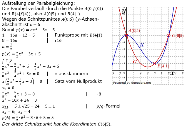 Ganzrationale Funktionen Lösungen zum Aufgabensatz 1 Blatt 2/5 Fortgeschritten Bild 1/© by www.fit-in-mathe-online.de