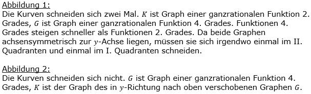 Ganzrationale Funktionen Lösungen zum Aufgabensatz 2 Blatt 2/5 Fortgeschritten Bild 1/© by www.fit-in-mathe-online.de