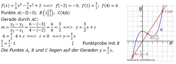 Ganzrationale Funktionen Lösungen zum Aufgabensatz 3 Blatt 2/5 Fortgeschritten Bild 1/© by www.fit-in-mathe-online.de