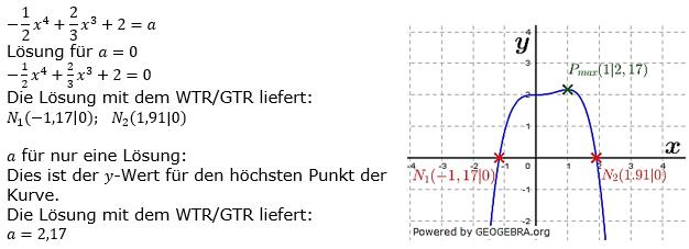 Ganzrationale Funktionen Lösungen zum Aufgabensatz 4 Blatt 2/5 Fortgeschritten Bild 1/© by www.fit-in-mathe-online.de