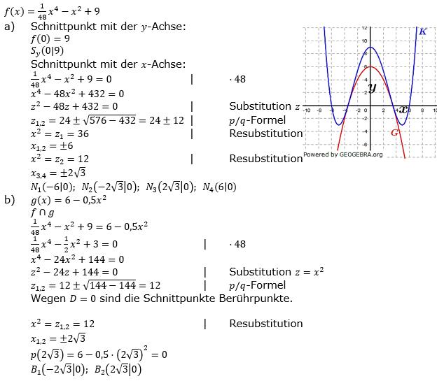 Ganzrationale Funktionen Lösungen zum Aufgabensatz 5 Blatt 2/5 Fortgeschritten Bild 1/© by www.fit-in-mathe-online.de