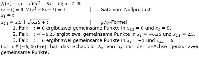 Ganzrationale Funktionen Lösungen zum Aufgabensatz 4 Blatt 3/1 Expert Bild 1/© by www.fit-in-mathe-online.de