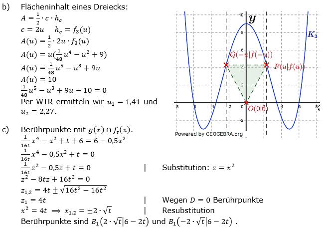 Ganzrationale Funktionen Lösungen zum Aufgabensatz 5 Blatt 3/1 Expert Bild 2/© by www.fit-in-mathe-online.de