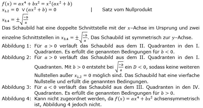 Ganzrationale Funktionen Lösungen zum Aufgabensatz 8 Blatt 3/1 Expert Bild 1/© by www.fit-in-mathe-online.de
