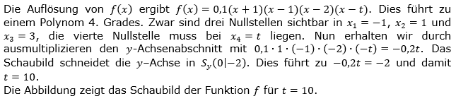 Ganzrationale Funktionen Lösungen zum Aufgabensatz 9 Blatt 3/1 Expert Bild 1/© by www.fit-in-mathe-online.de