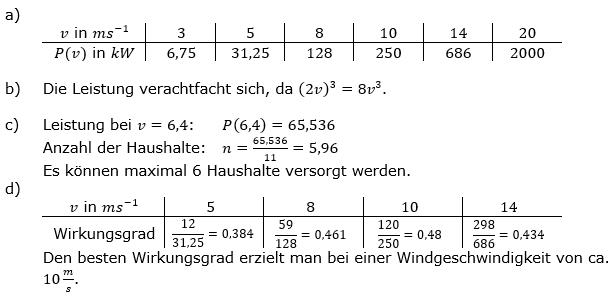 Ganzrationale Funktionen Lösungen zum Aufgabensatz 1 Blatt 3/3 Expert Bild 1/© by www.fit-in-mathe-online.de