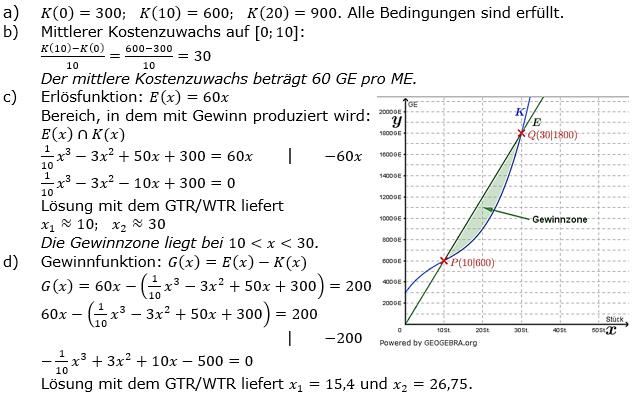 Ganzrationale Funktionen Lösungen zum Aufgabensatz 3 Blatt 3/3 Expert Bild 1/© by www.fit-in-mathe-online.de