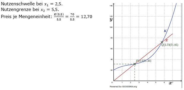 Ganzrationale Funktionen Lösungen zum Aufgabensatz 4 Blatt 3/3 Expert Bild 1/© by www.fit-in-mathe-online.de