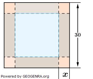 Aus einem quadratischen Karton der Seitenlänge 30 cm wird durch Falten eine Schachtel ohne Deckel mit der Höhe x geformt. (Grafik A330501 im Aufgabensatz 5 Blatt 3/3 Expert zu Ganzrationalen Funktionen in den Funktionsklassen Bild 1/© by www.fit-in-mathe-online.de)