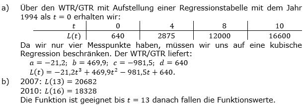 Ganzrationale Funktionen Lösungen zum Aufgabensatz 6 Blatt 3/3 Expert Bild 1/© by www.fit-in-mathe-online.de