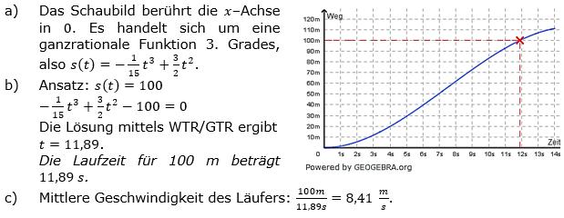 Ganzrationale Funktionen Lösungen zum Aufgabensatz 2 Blatt 3/4 Expert Bild 1/© by www.fit-in-mathe-online.de