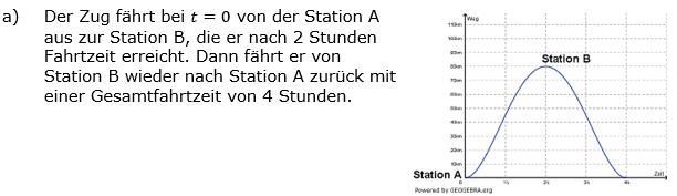 Ganzrationale Funktionen Lösungen zum Aufgabensatz 3 Blatt 3/4 Expert Bild 1/© by www.fit-in-mathe-online.de