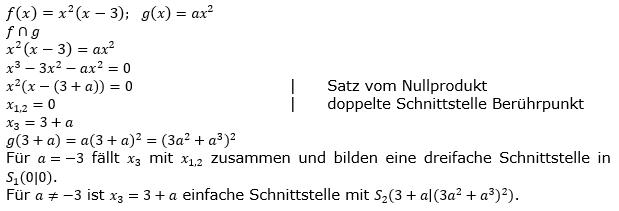 Ganzrationale Funktionen Lösungen zum Aufgabensatz 3 Blatt 3/5 Expert Bild 1/© by www.fit-in-mathe-online.de