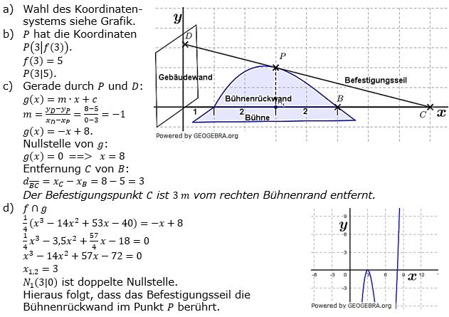 Ganzrationale Funktionen Lösungen zum Aufgabensatz 4 Blatt 3/5 Expert Bild 1/© by www.fit-in-mathe-online.de