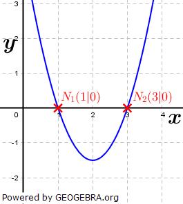 WIKI Ganzrationale Funktionen - Mehrfachheit von Nullstellen Bild 1/ © by Fit-in-Mathe-Online.de