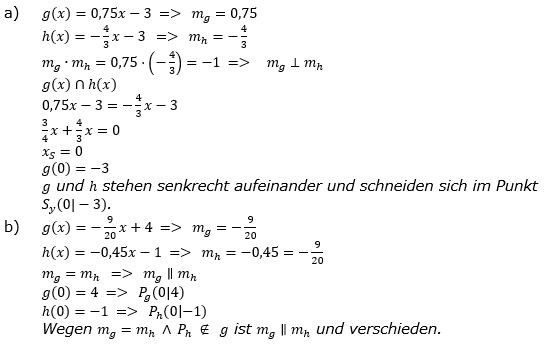 Lineare Funktionen der Funktionsklassen. Lösungen zum Aufgabensatz 1 Blatt 2/1 Fortgeschritten Bild 1 /© by www.fit-in-mathe-online.de