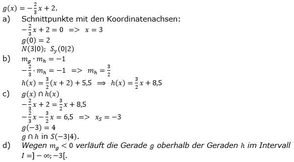 Lineare Funktionen der Funktionsklassen. Lösungen zum Aufgabensatz 2 Blatt 2/1 Fortgeschritten Bild 1 /© by www.fit-in-mathe-online.de