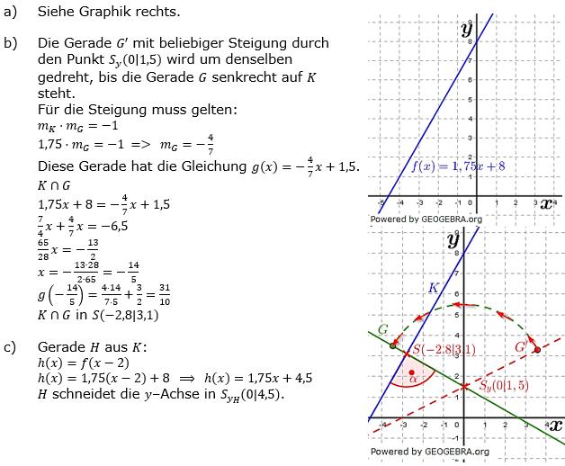 Lineare Funktionen der Funktionsklassen. Lösungen zum Aufgabensatz 4 Blatt 2/1 Fortgeschritten Bild 1 /© by www.fit-in-mathe-online.de