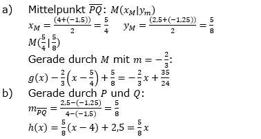 Lineare Funktionen der Funktionsklassen. Lösungen zum Aufgabensatz 6 Blatt 2/2 Fortgeschritten Bild 1 /© by www.fit-in-mathe-online.de