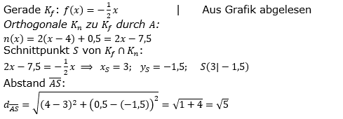 Lineare Funktionen der Funktionsklassen. Lösungen zum Aufgabensatz 11 Blatt 2/2 Fortgeschritten Bild 1 /© by www.fit-in-mathe-online.de