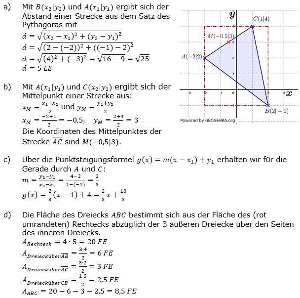Lineare Funktionen der Funktionsklassen. Lösungen zum Aufgabensatz 12 Blatt 2/2 Fortgeschritten Bild 1 /© by www.fit-in-mathe-online.de