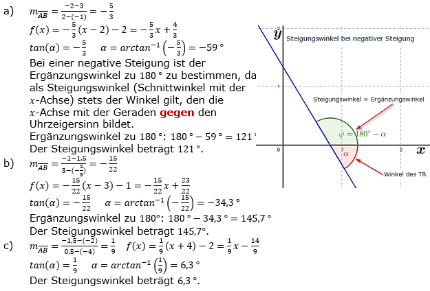 Lineare Funktionen der Funktionsklassen. Lösungen zum Aufgabensatz 2 Blatt 2/3 Fortgeschritten Bild 1 /© by www.fit-in-mathe-online.de