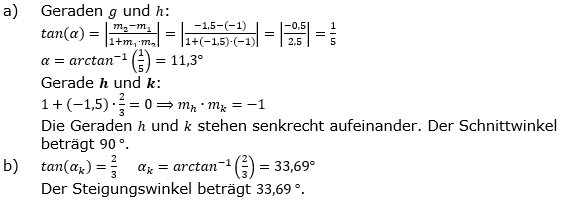 Lineare Funktionen der Funktionsklassen. Lösungen zum Aufgabensatz 5 Blatt 2/3 Fortgeschritten Bild 1 /© by www.fit-in-mathe-online.de