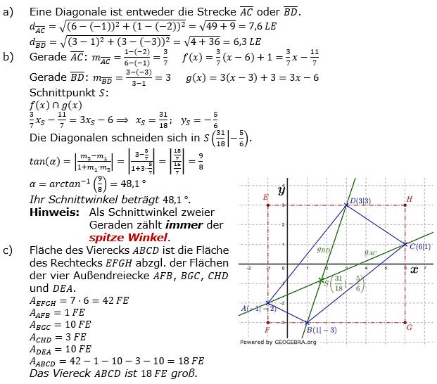 Lineare Funktionen der Funktionsklassen. Lösungen zum Aufgabensatz 6 Blatt 2/3 Fortgeschritten Bild 1 /© by www.fit-in-mathe-online.de