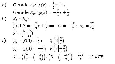 Lineare Funktionen der Funktionsklassen. Lösungen zum Aufgabensatz 10 Blatt 2/3 Fortgeschritten Bild 1 /© by www.fit-in-mathe-online.de