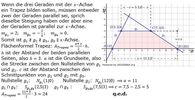 Lineare Funktionen der Funktionsklassen. Lösungen zum Aufgabensatz 1 Blatt 2/4 Fortgeschritten Bild 1 /© by www.fit-in-mathe-online.de