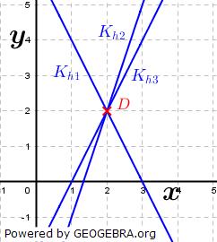 Gegeben ist die Gerade g durch die Gleichung g(x)=2x+8,2. (Grafik A240401 im Aufgabensatz 4 Blatt 2/4 Fortgeschritten zu linearen Funktionen in den Funktionsklassen) /© by www.fit-in-mathe-online.de)