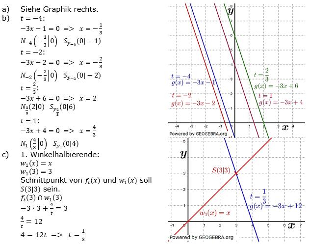 Lineare Funktionen der Funktionsklassen. Lösungen zum Aufgabensatz 7 Blatt 3/3 Expert Bild1 /© by www.fit-in-mathe-online.de)
