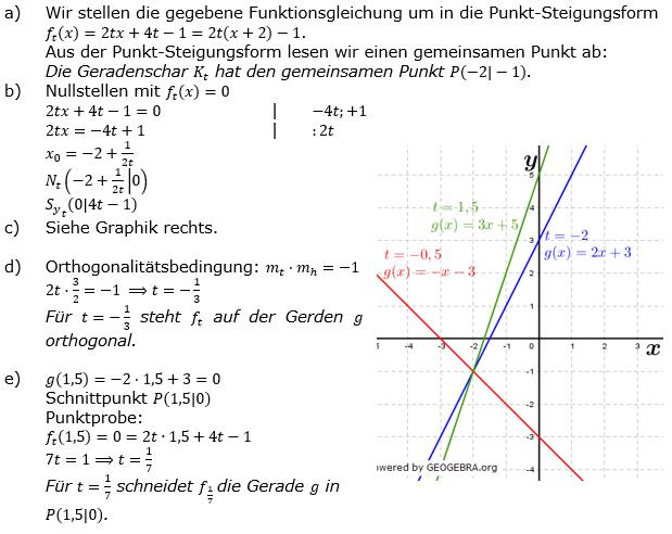 Lineare Funktionen der Funktionsklassen. Lösungen zum Aufgabensatz 2 Blatt 3/4 Expert Bild1 /© by www.fit-in-mathe-online.de)