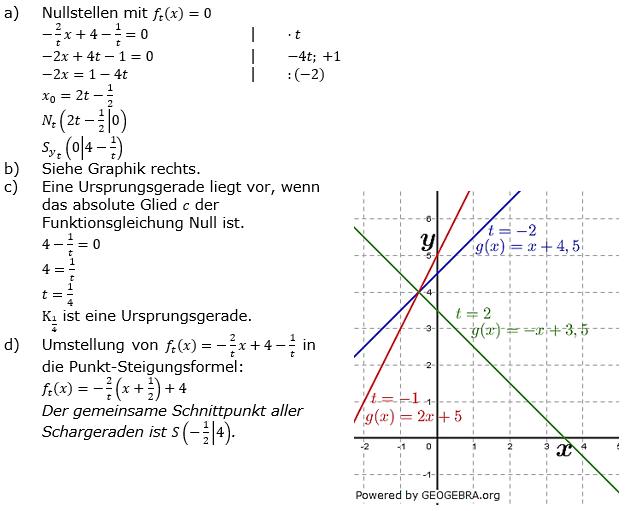 Lineare Funktionen der Funktionsklassen. Lösungen zum Aufgabensatz 3 Blatt 3/4 Expert Bild1 /© by www.fit-in-mathe-online.de)