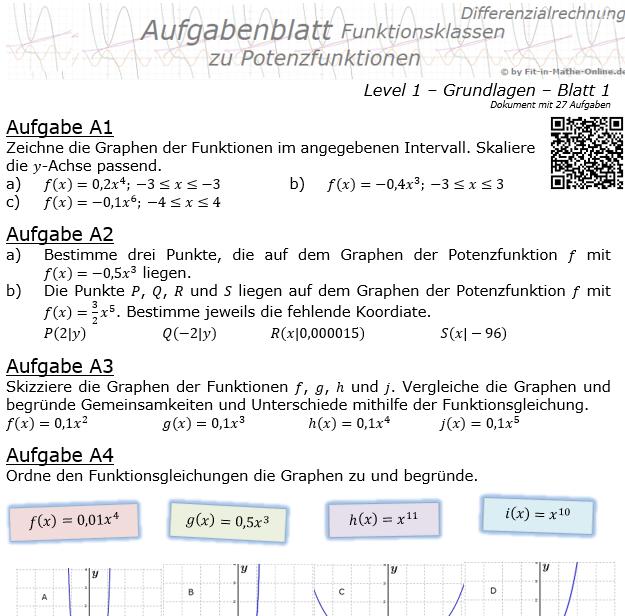 Potenzfunktionen der Funktionsklassen Aufgabenblatt 1/1 / © by Fit-in-Mathe-Online.de