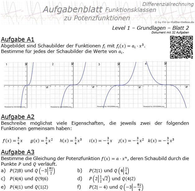 Potenzfunktionen der Funktionsklassen Aufgabenblatt 1/2 / © by Fit-in-Mathe-Online.de