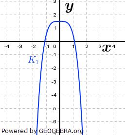 Ordne den abgebildeten Graphen den Funktionen zu und begründe deine Entscheidung. (Grafik A220803 im Aufgabensatz 8 Blatt 2/2 Fortgeschritten zu Potenzfunktionen in der Differenzialrechnung) /© by www.fit-in-mathe-online.de)