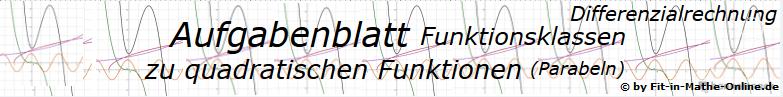 Quadratische Funktionen (Parabeln) der Funktionsklassen - Aufgabenblätter/© by www.fit-in-mathe-online.de