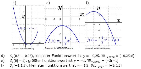 Quadratische Funktionen der Funktionsklassen. Lösungen zum Aufgabensatz 04 Blatt 1/1 Grundlagen Bild 2 /© by www.fit-in-mathe-online.de