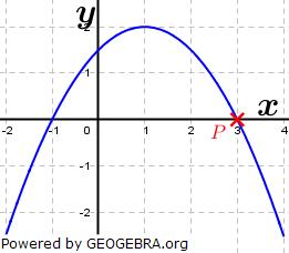Die Parabeln entstanden aus der Normalparabel. (Grafik A120201 im Aufgabensatz 2 Blatt 1/2 Grundlagen zu quadratischen Funktionen (Parabeln) in den Funktionsklassen) /© by www.fit-in-mathe-online.de)