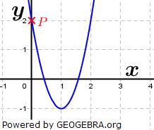 Lies den Streckungsfaktor ab und gib den Funktionsterm an. (Grafik A120202 im Aufgabensatz 2 Blatt 1/2 Grundlagen zu quadratischen Funktionen (Parabeln) in den Funktionsklassen) /© by www.fit-in-mathe-online.de)