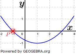 Prüfe dein Ergebnis mit einer Punktprobe von P. (Grafik A120203 im Aufgabensatz 2 Blatt 1/2 Grundlagen zu quadratischen Funktionen (Parabeln) in den Funktionsklassen) /© by www.fit-in-mathe-online.de)