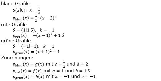 Quadratische Funktionen (Parabelön) der Funktionsklassen. Lösungen zum Aufgabensatz 03 Blatt 1/2 Grundlagen Bild 1 /© by www.fit-in-mathe-online.de