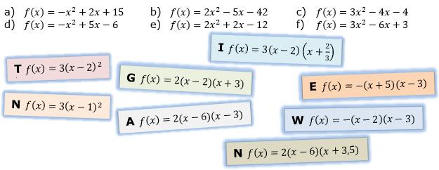 Finde zu den Gleichungen a) bis f) die passende Lösungskarte und bilde aus den Buchstaben ein Lösungswort. (Grafik A130201 im Aufgabensatz 2 Blatt 1/3 Grundlagen zu quadratischen Funktionen (Parabeln) in den Funktionsklassen) /© by www.fit-in-mathe-online.de)