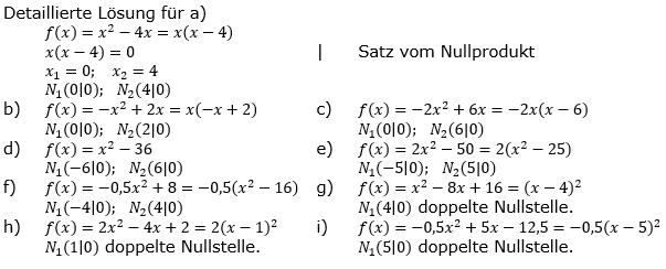 Quadratische Funktionen (Parabelön) der Funktionsklassen. Lösungen zum Aufgabensatz 03 Blatt 1/3 Grundlagen Bild 1 /© by www.fit-in-mathe-online.de