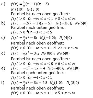 Quadratische Funktionen (Parabelön) der Funktionsklassen. Lösungen zum Aufgabensatz 04 Blatt 1/3 Grundlagen Bild 1 /© by www.fit-in-mathe-online.de