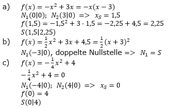 Quadratische Funktionen (Parabelön) der Funktionsklassen. Lösungen zum Aufgabensatz 06 Blatt 1/3 Grundlagen Bild 1 /© by www.fit-in-mathe-online.de