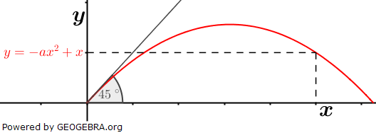 In einem Fußballspiel wird der Fußball mit 25 m/s unter einem Winkel von 45 ° schräg nach oben geschossen. (Grafik A131001 im Aufgabensatz 10 Blatt 1/3 Grundlagen zu quadratischen Funktionen (Parabeln) in den Funktionsklassen) /© by www.fit-in-mathe-online.de)