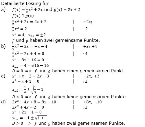 Quadratische Funktionen (Parabeln) der Funktionsklassen. Lösungen zum Aufgabensatz 01 Blatt 1/4 Grundlagen Bild 1 /© by www.fit-in-mathe-online.de