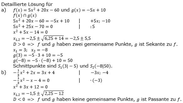 Quadratische Funktionen (Parabeln) der Funktionsklassen. Lösungen zum Aufgabensatz 02 Blatt 1/4 Grundlagen Bild 1 /© by www.fit-in-mathe-online.de
